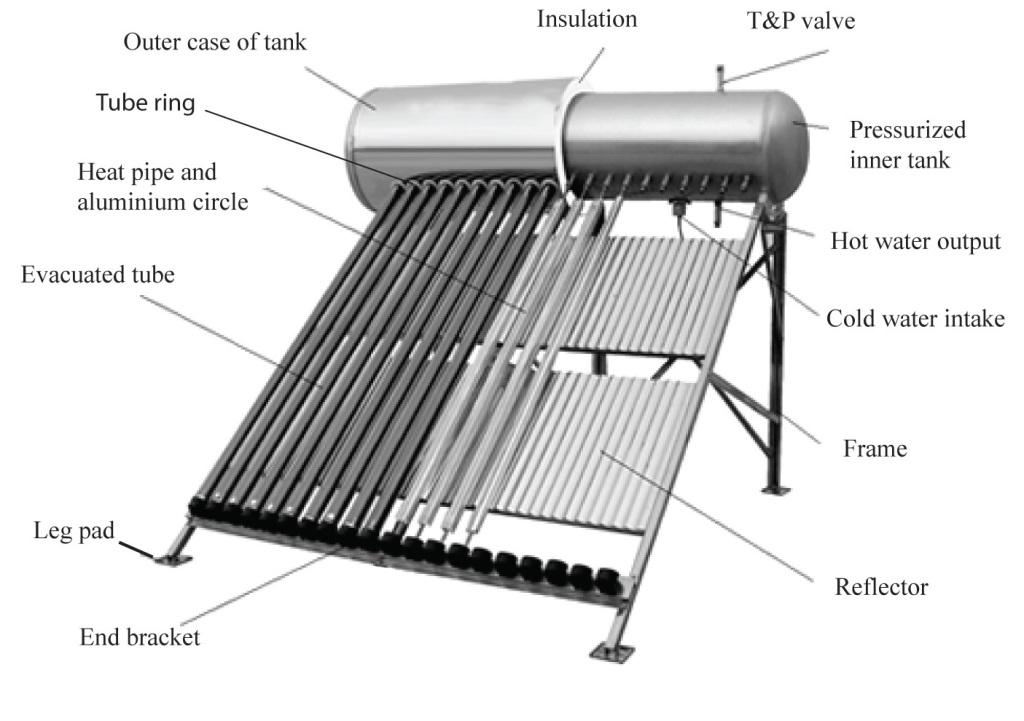 Sunbank 40 Gallon Solar Water Heater Srcc Certified